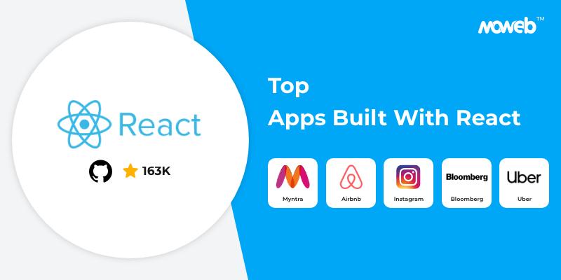 React - best front end framework